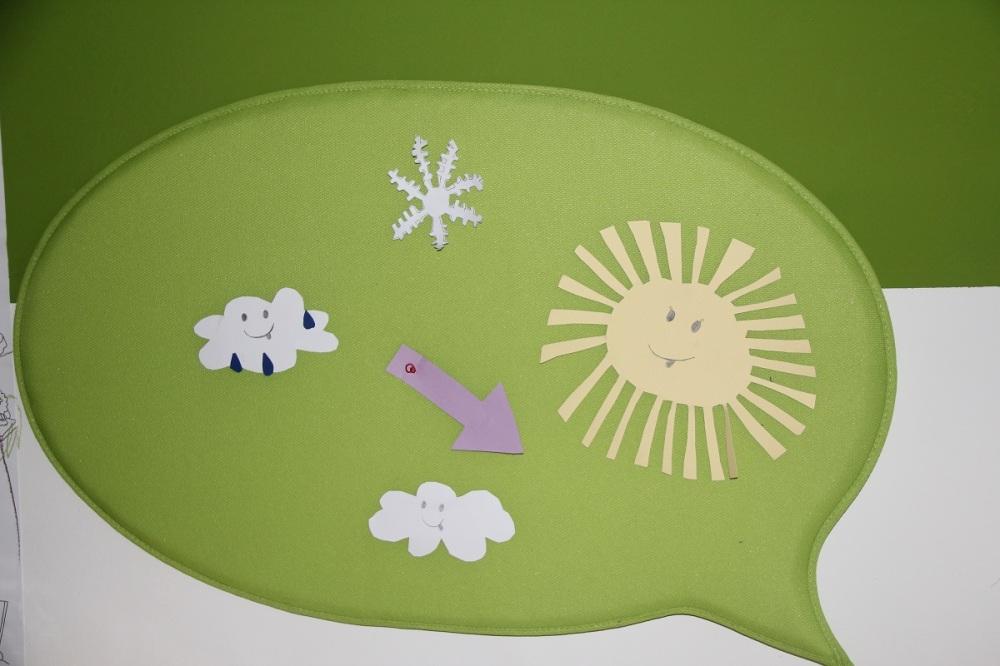 Wetterkompass für Kinder BineLovesLife