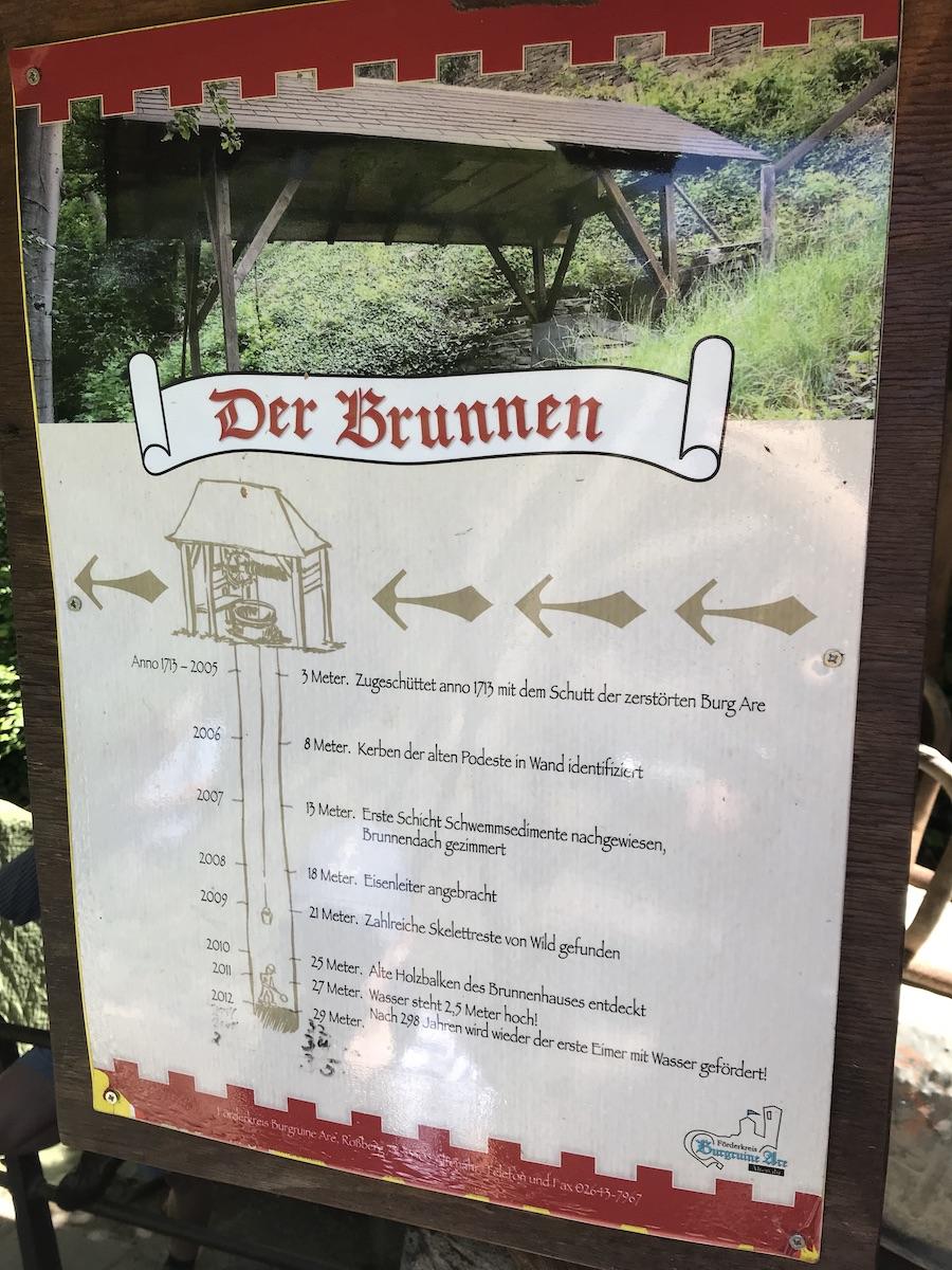 Burg Are Brunnen BineLovesLife