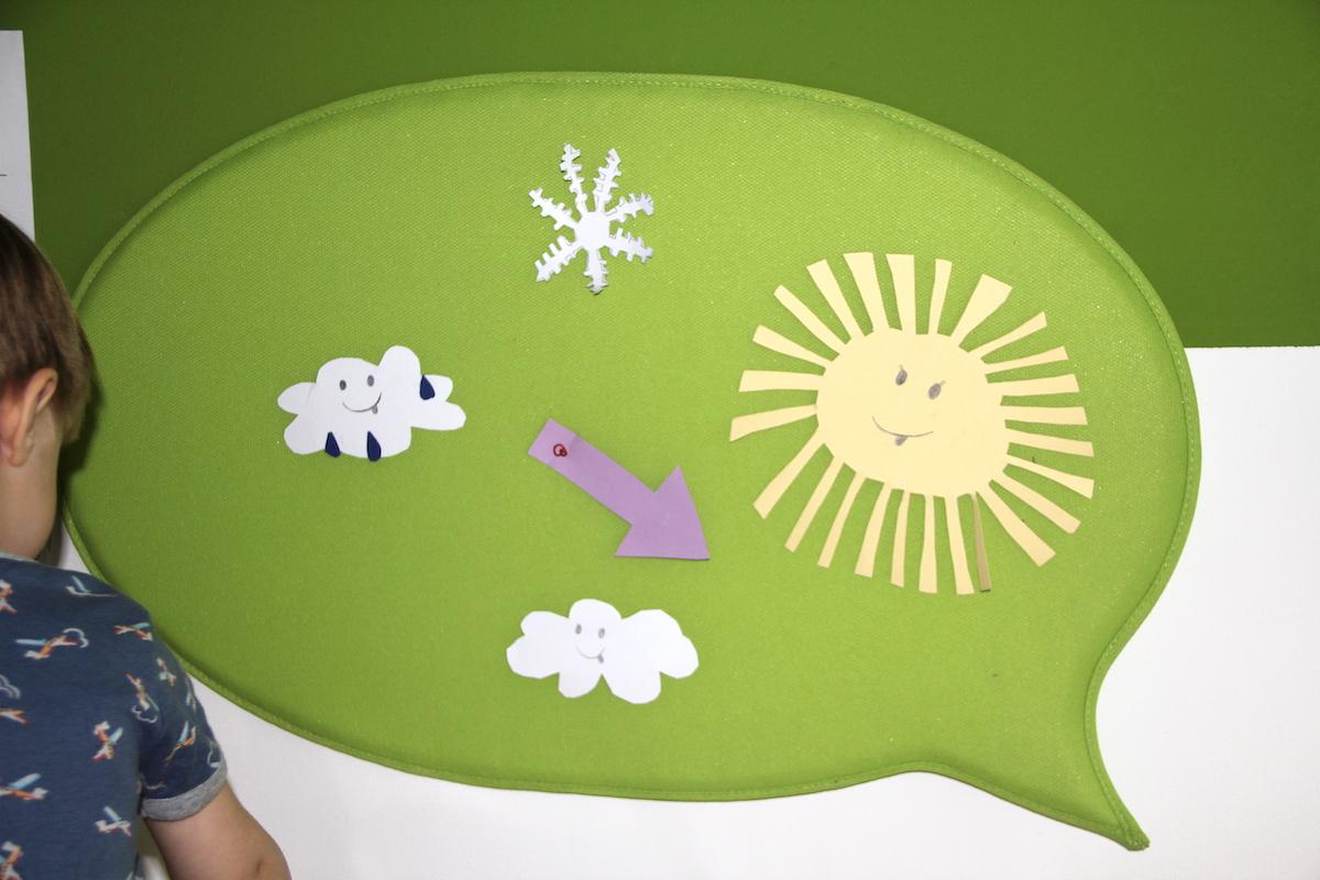 Wetterkompass für Kinder FamilyFriday BineLovesLife